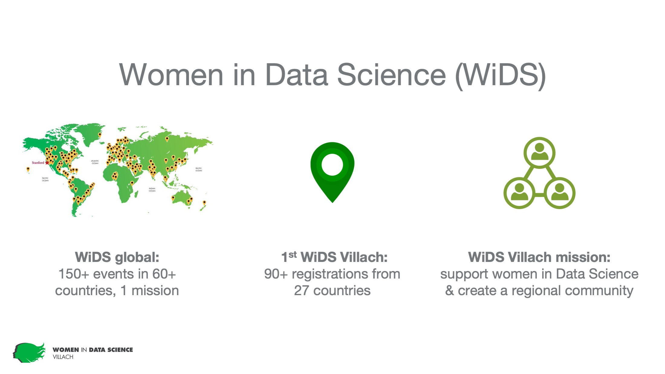 Women in Data Science Villach - WiDS numbers at a glance